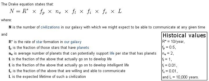 Introduction To The Fermi Paradox